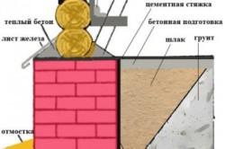 Схема утепления цоколя брусового дома