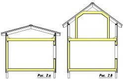 Схема утепления стен и потолка опилом