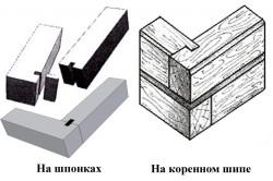 Варианты угловых соединений бруса