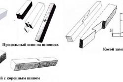 Варианты удлинения бруса