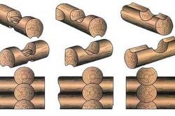 Первый вариант соединения связующих узлов сруба бани.