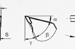 Углы заточки зубьев дисковой пилы: передний угол (γ), задний (α) и углы скоса передних и задних плоскостей (ε1 и ε2)