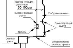Инструкция по монтажу стенового профнастила