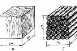 Схема расчета куба леса