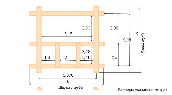 Как сделать проход трубы сэндвич через крышу бани