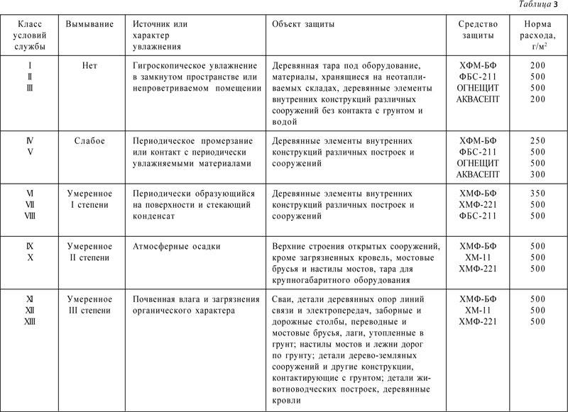 klassifikacii-pilomaterialov.jpg