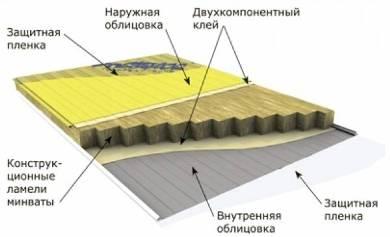 Фасады пароизоляция под