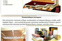 Особенности утепления потолка бани