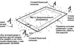 Схема разметка фундамента