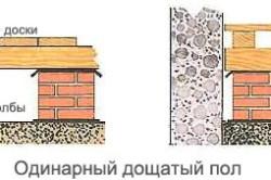 Варианты одинарного деревянного пола