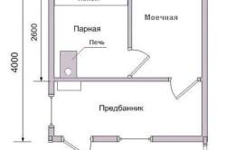 Схема внутренней планировки бани 4х4.