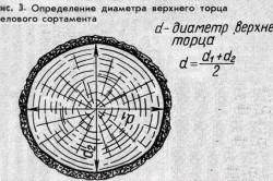 Схема определения диаметра верхнего торца